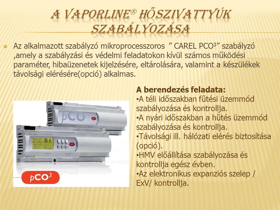  GBI(09-96)-HACW /alapkészülékek / --Multifunkciós hőszivattyú (fűtés-aktív hűtés HMV termelés).