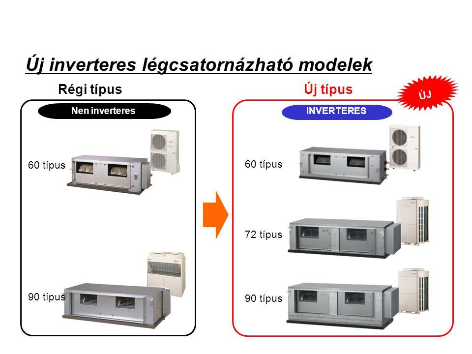 Új inverteres légcsatornázható modelek Régi típus (3) New High Static Pressure Duct 60 típus 90 típus 60 típus 90 típus 72 típus Új típus INVERTERES ÚJ Nen inverteres