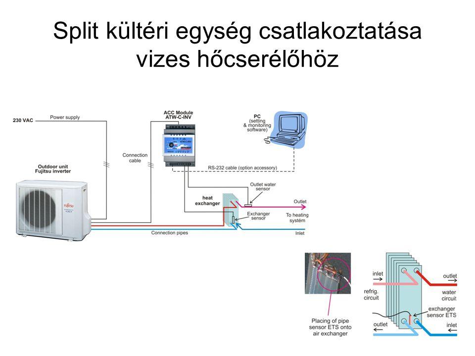 Split kültéri egység csatlakoztatása vizes hőcserélőhöz
