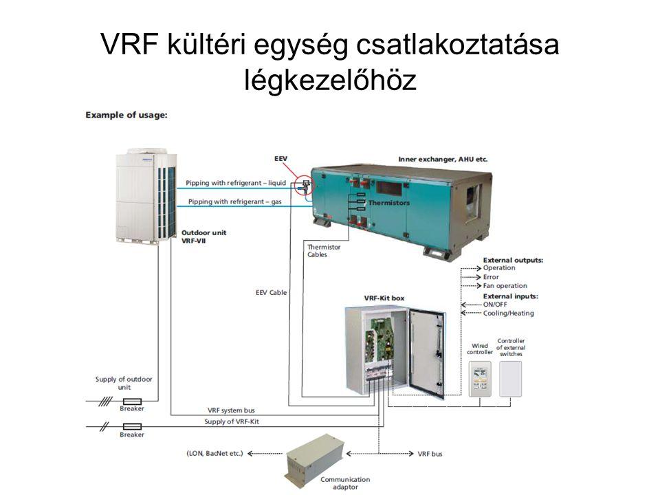 VRF kültéri egység csatlakoztatása légkezelőhöz