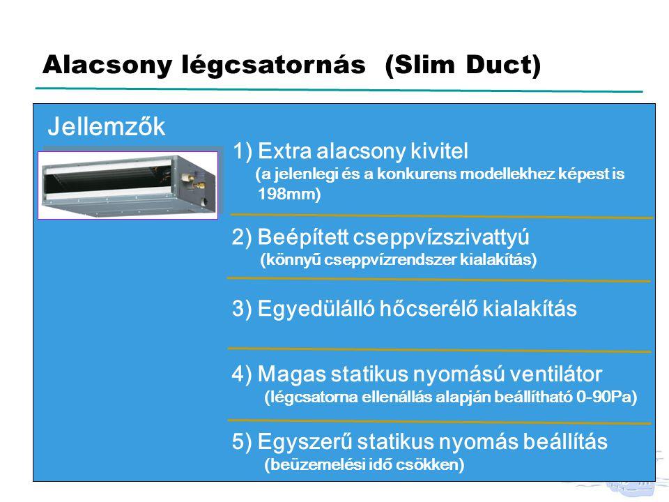 Beltéri egységek Jellemzők 1) Extra alacsony kivitel (a jelenlegi és a konkurens modellekhez képest is 198mm) 3) Egyedülálló hőcserélő kialakítás 4) Magas statikus nyomású ventilátor (légcsatorna ellenállás alapján beállítható 0-90Pa) Alacsony légcsatornás (Slim Duct) 5) Egyszerű statikus nyomás beállítás (beüzemelési idő csökken) 2) Beépített cseppvízszivattyú (könnyű cseppvízrendszer kialakítás)