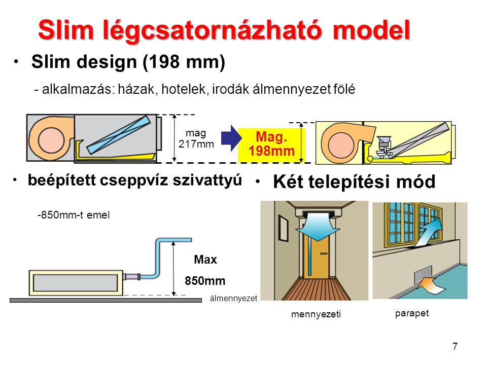 Copyrights 2012 Fujitsu General Limited, Engineering Support, All rights reserved.
