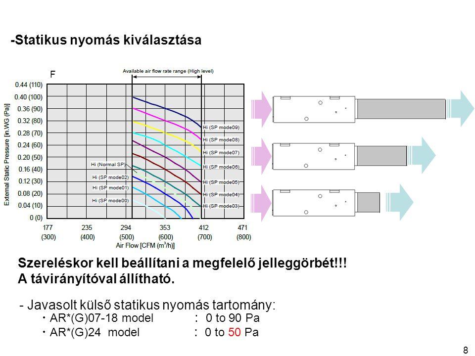 8 Slim légcsatornázható szerelése -Statikus nyomás kiválasztása Szereléskor kell beállítani a megfelelő jelleggörbét!!.