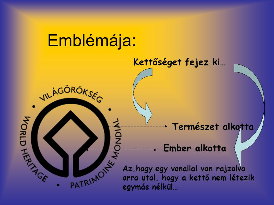 Emblémája: Ember alkotta Természet alkotta Kettőséget fejez ki… Az,hogy egy vonallal van rajzolva arra utal, hogy a kettő nem létezik egymás nélkül…