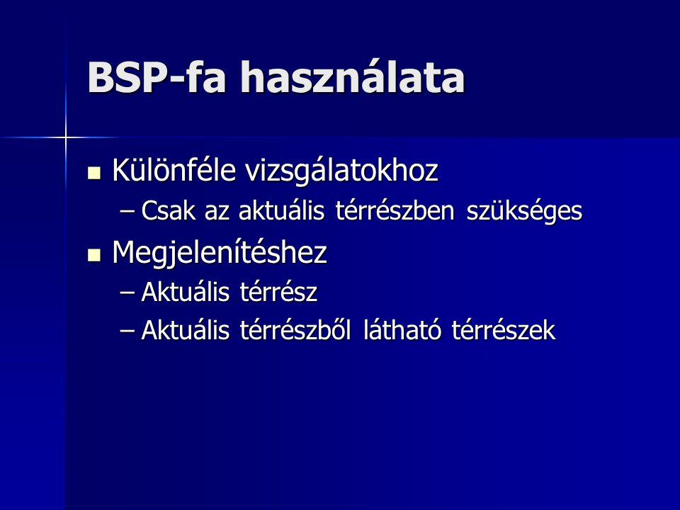 BSP-fa használata  Különféle vizsgálatokhoz –Csak az aktuális térrészben szükséges  Megjelenítéshez –Aktuális térrész –Aktuális térrészből látható t