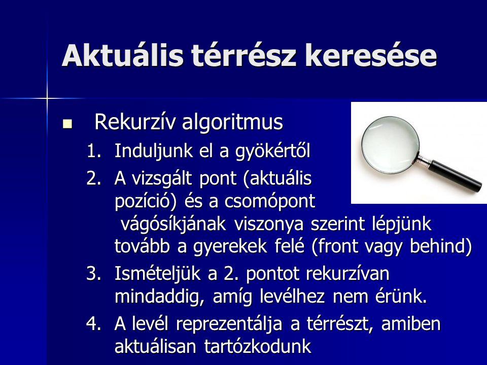 Aktuális térrész keresése  Rekurzív algoritmus 1.Induljunk el a gyökértől 2.A vizsgált pont (aktuális pozíció) és a csomópont vágósíkjának viszonya s