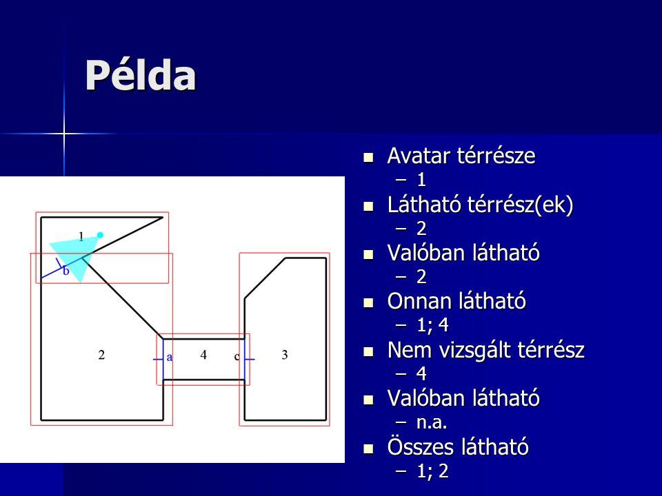Példa  Avatar térrésze –1  Látható térrész(ek) –2  Valóban látható –2  Onnan látható –1; 4  Nem vizsgált térrész –4  Valóban látható –n.a.