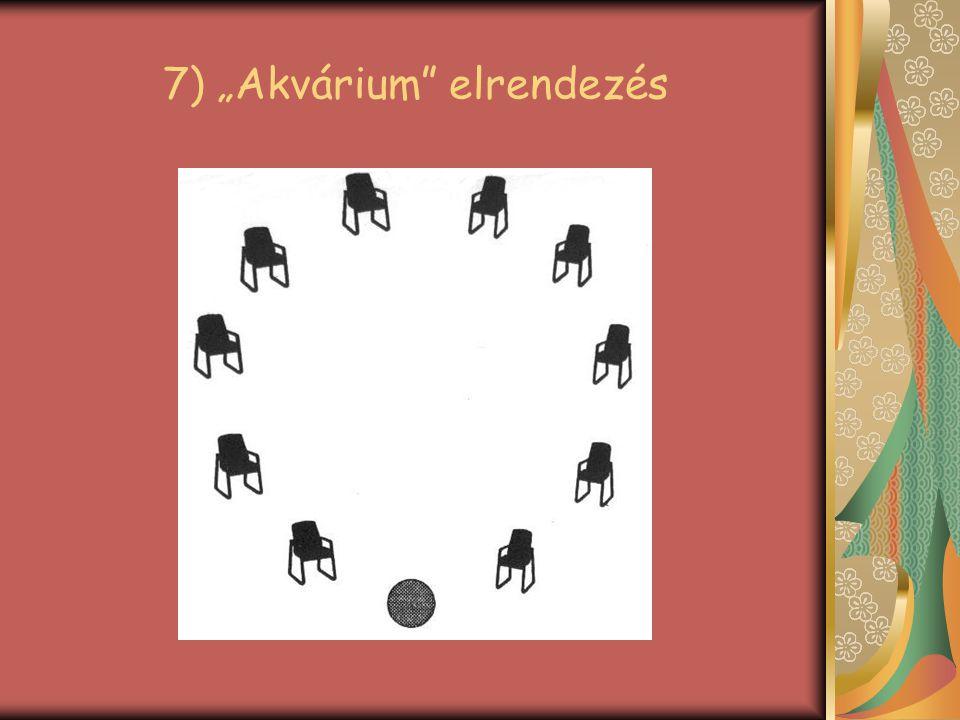 """7) """"Akvárium"""" elrendezés"""