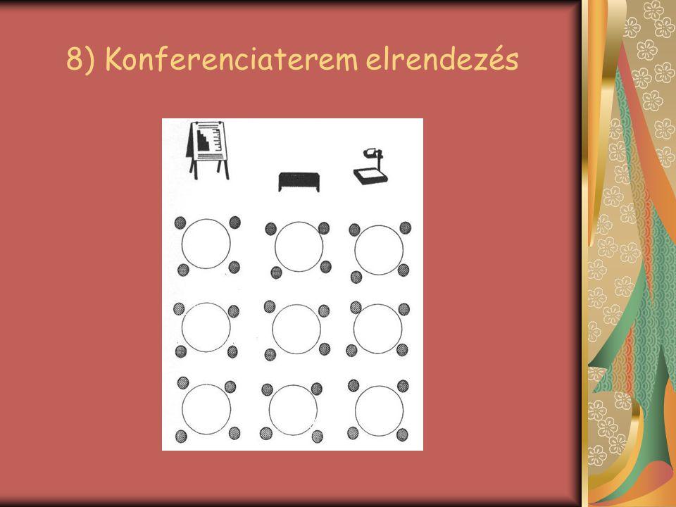 8) Konferenciaterem elrendezés