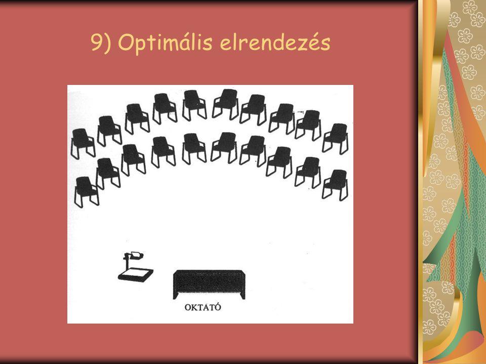 9) Optimális elrendezés