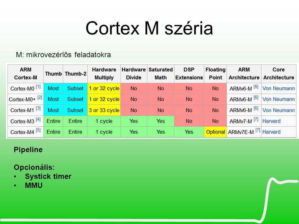 Cortex M széria Pipeline Opcionális: •Systick timer •MMU M: mikrovezérlős feladatokra