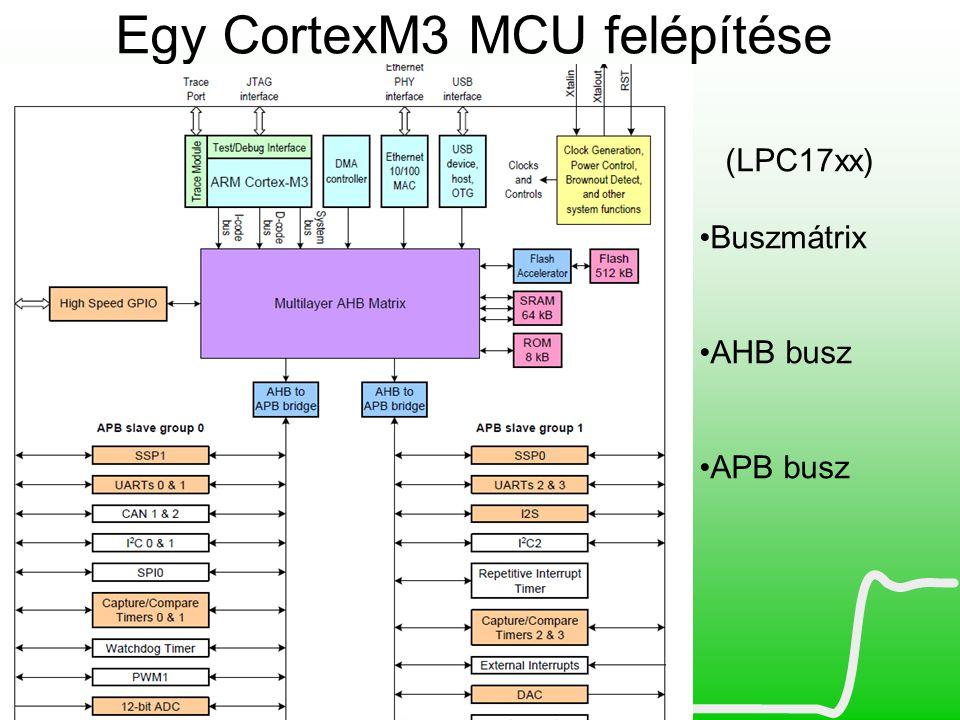 Egy CortexM3 MCU felépítése (LPC17xx) •Buszmátrix •AHB busz •APB busz