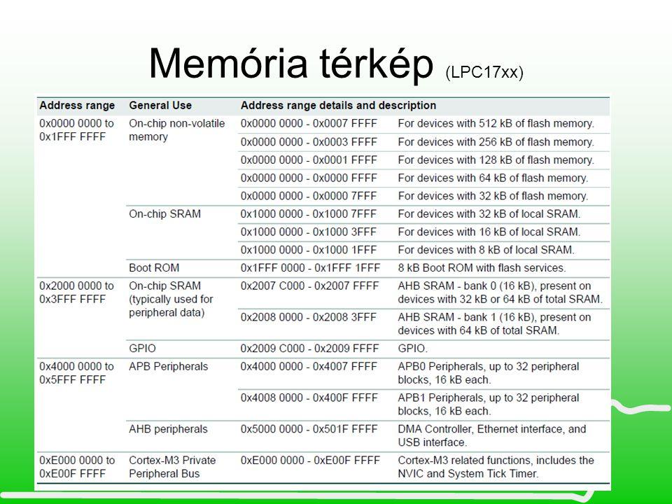 Memória térkép (LPC17xx)