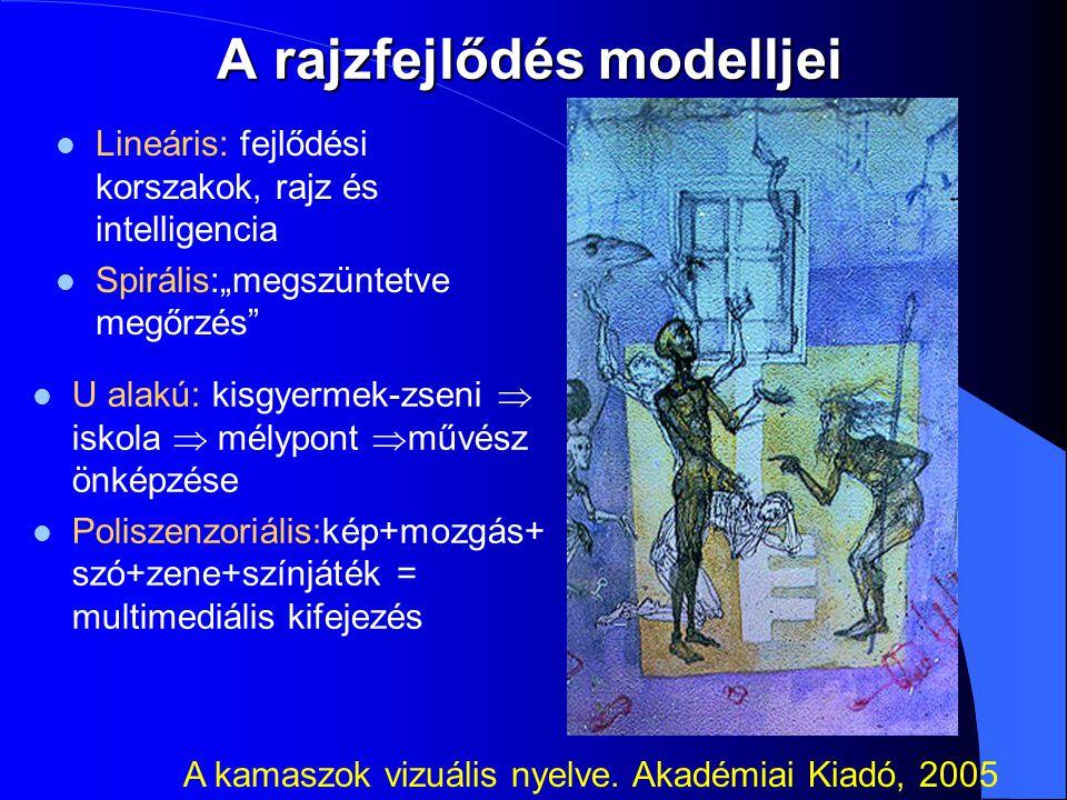 """A rajzfejlődés modelljei l Lineáris: fejlődési korszakok, rajz és intelligencia l Spirális:""""megszüntetve megőrzés l U alakú: kisgyermek-zseni  iskola  mélypont  művész önképzése l Poliszenzoriális:kép+mozgás+ szó+zene+színjáték = multimediális kifejezés A kamaszok vizuális nyelve."""