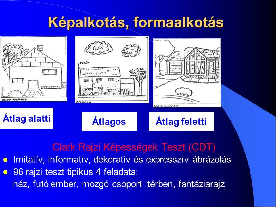 Képalkotás, formaalkotás Clark Rajzi Képességek Teszt (CDT) l Imitatív, informatív, dekoratív és expresszív ábrázolás l 96 rajzi teszt tipikus 4 felad