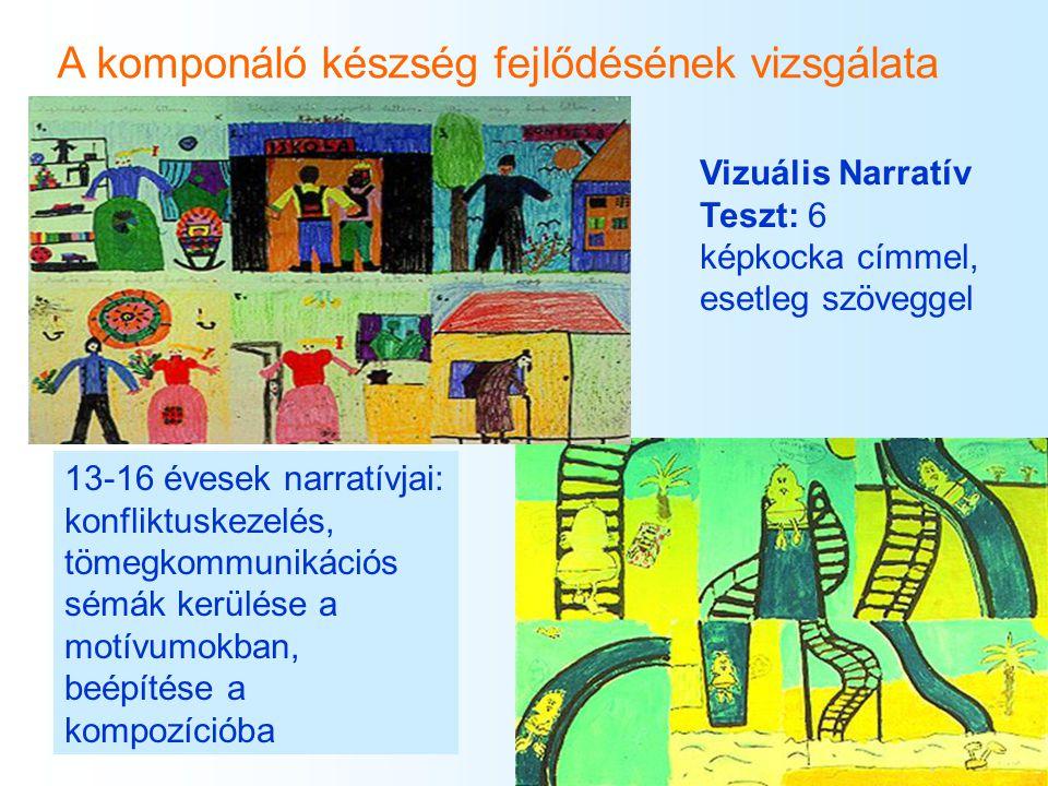 A komponáló készség fejlődésének vizsgálata Vizuális Narratív Teszt: 6 képkocka címmel, esetleg szöveggel 13-16 évesek narratívjai: konfliktuskezelés, tömegkommunikációs sémák kerülése a motívumokban, beépítése a kompozícióba