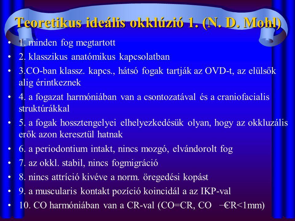 Teoretikus ideális okklúzió 1. (N. D. Mohl) •1. minden fog megtartott •2. klasszikus anatómikus kapcsolatban •3.CO-ban klassz. kapcs., hátsó fogak tar