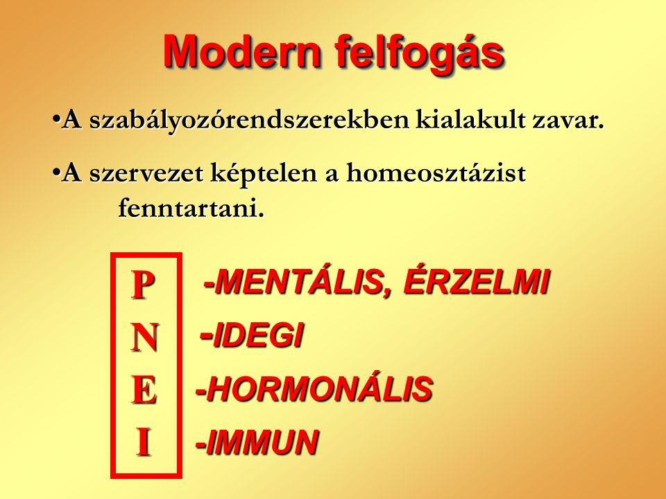 Modern felfogás -MENTÁLIS, ÉRZELMI -MENTÁLIS, ÉRZELMI - IDEGI - IDEGI -HORMONÁLIS -HORMONÁLIS -IMMUN -IMMUNP E I N •A szabályozórendszerekben kialakul