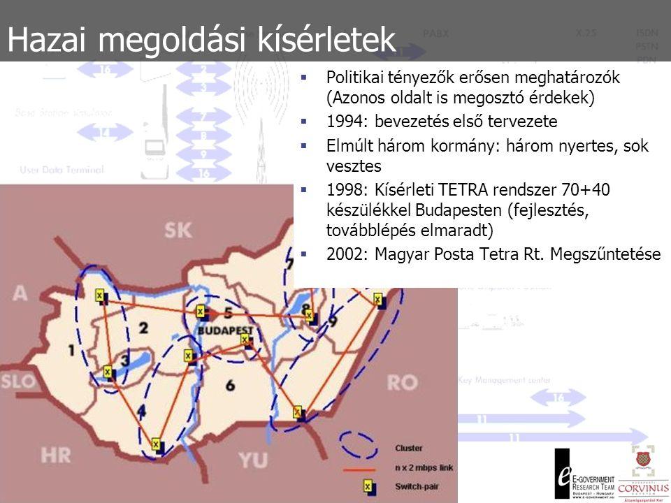 ADONIS projekt  Klasszikus PPP-modellnek indult  Versenyszféra építi ki a rendszert (infrastruktúrát)  Célcsoport: fegyveres testületek, rendőrség-csendőrség, városi közművek, mentők és tűzoltók  Aránytalanul magas éves költség: 3276 EUR / készülék  További szervek bevonása (Vöröskereszt, Tűzoltóság) továbbra is magas költségek  Szerződés felmondása  ADONIS volt a közvetlen magyar minta