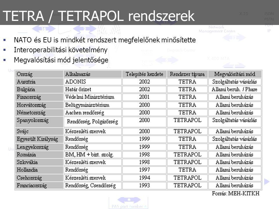 TETRA / TETRAPOL rendszerek Előzmény:  Schengeni Végrehajtási Egyezmény 44.