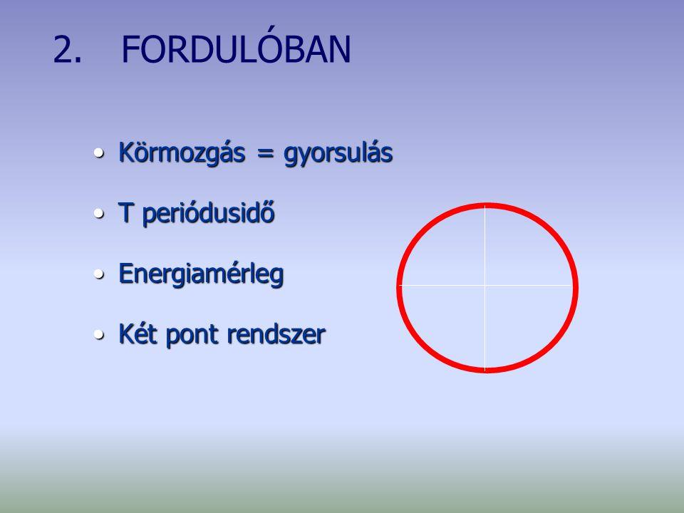 2. FORDULÓBAN •Körmozgás = gyorsulás •T periódusidő •Energiamérleg •Két pont rendszer
