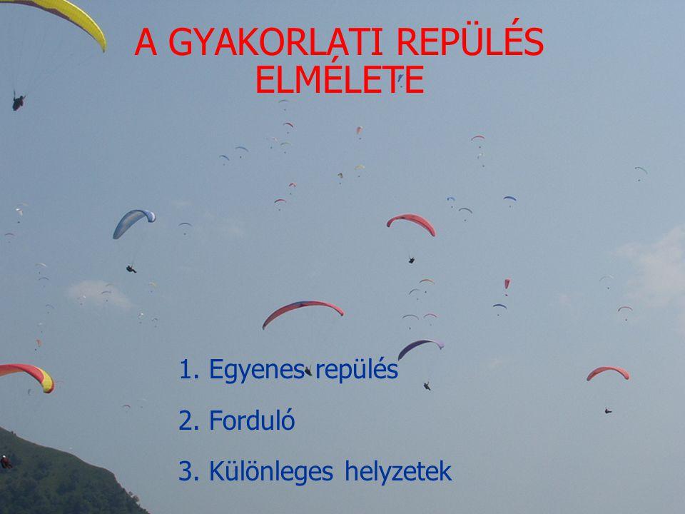 A GYAKORLATI REPÜLÉS ELMÉLETE 1. Egyenes repülés 2. Forduló 3. Különleges helyzetek