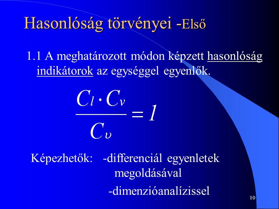 10 Hasonlóság törvényei - Első 1.1 A meghatározott módon képzett hasonlóság indikátorok az egységgel egyenlők. Képezhetők: -differenciál egyenletek me