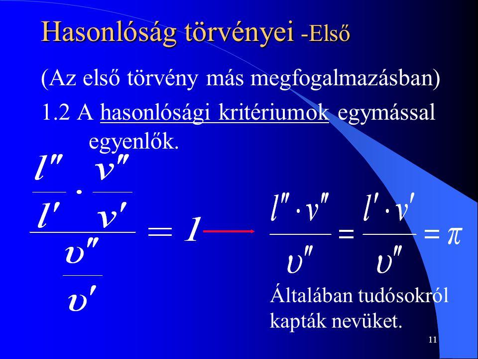 11 Hasonlóság törvényei -Első (Az első törvény más megfogalmazásban) 1.2 A hasonlósági kritériumok egymással egyenlők. Általában tudósokról kapták nev