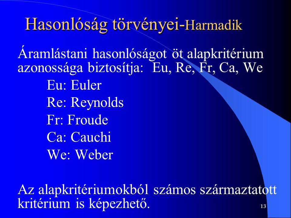 13 Hasonlóság törvényei- Harmadik Áramlástani hasonlóságot öt alapkritérium azonossága biztosítja: Eu, Re, Fr, Ca, We Eu: Euler Re: Reynolds Fr: Froud