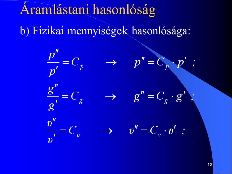 18 Áramlástani hasonlóság b) Fizikai mennyiségek hasonlósága: