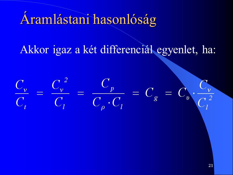 21 Áramlástani hasonlóság Akkor igaz a két differenciál egyenlet, ha:
