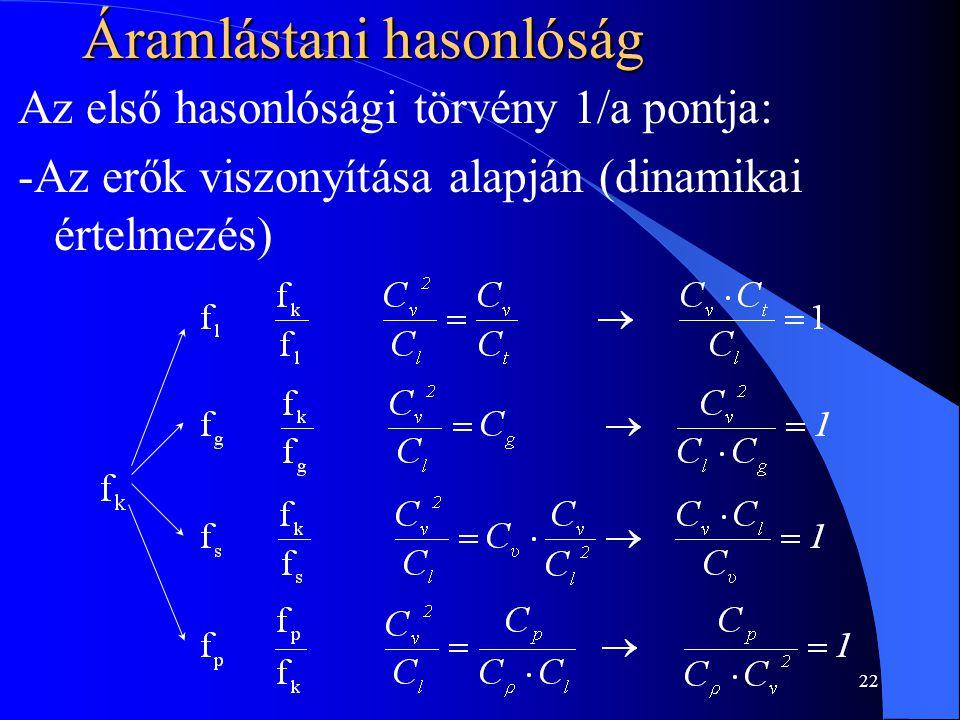 22 Áramlástani hasonlóság Az első hasonlósági törvény 1/a pontja: -Az erők viszonyítása alapján (dinamikai értelmezés)