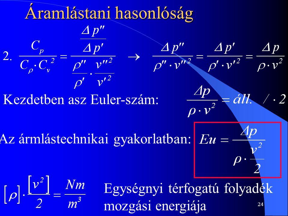24 Áramlástani hasonlóság Kezdetben asz Euler-szám: Az ármlástechnikai gyakorlatban: Egységnyi térfogatú folyadék mozgási energiája