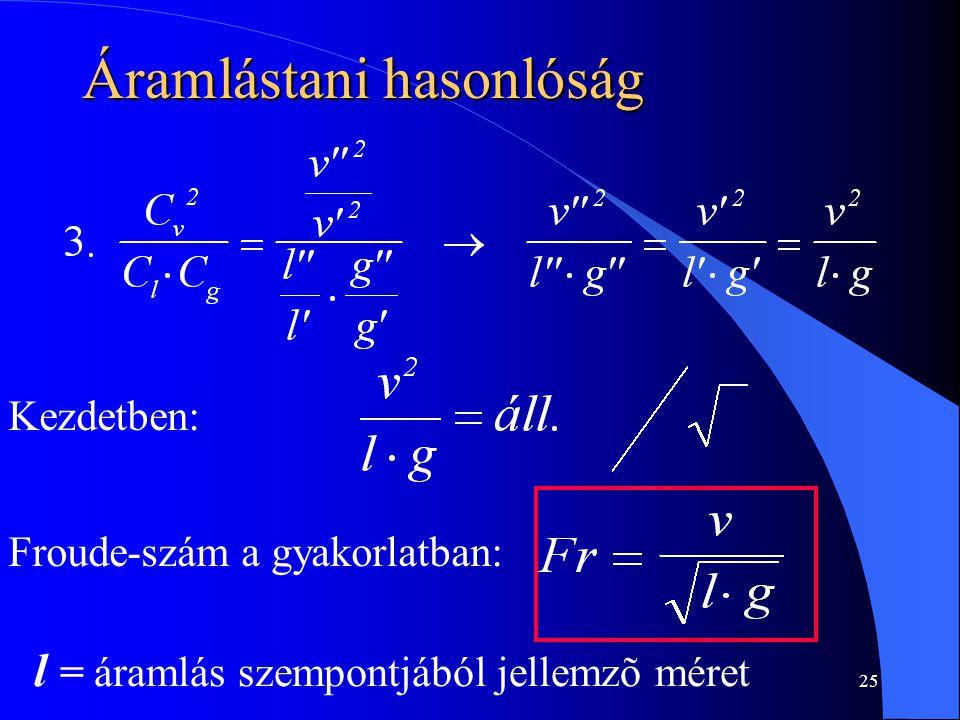 25 Áramlástani hasonlóság Kezdetben: Froude-szám a gyakorlatban: l = áramlás szempontjából jellemzõ méret