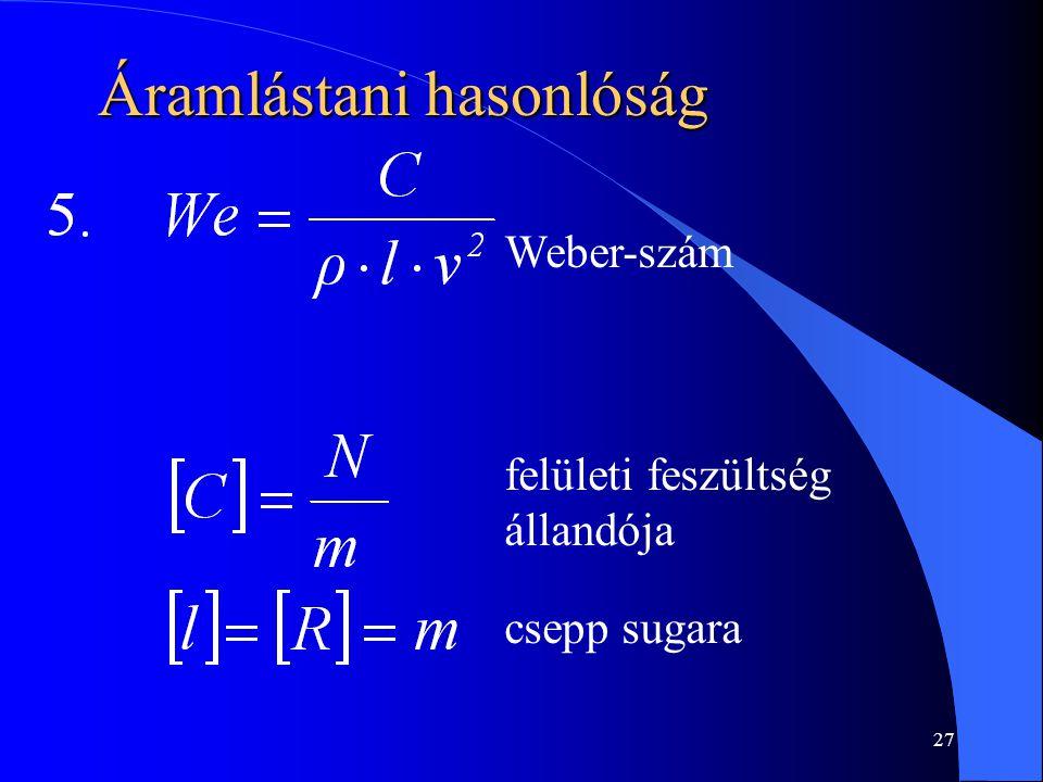 27 Áramlástani hasonlóság Weber-szám felületi feszültség állandója csepp sugara