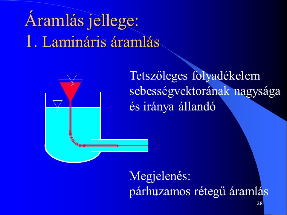 28 Áramlás jellege: 1. Lamináris áramlás Tetszőleges folyadékelem sebességvektorának nagysága és iránya állandó Megjelenés: párhuzamos rétegű áramlás