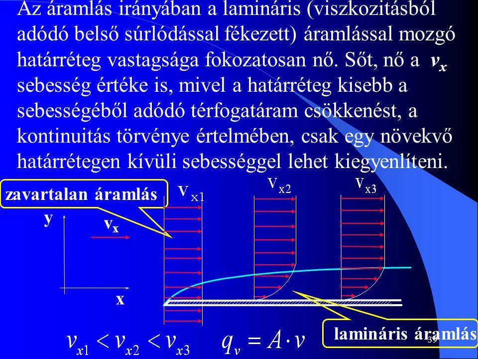 39 Az áramlás irányában a lamináris (viszkozitásból adódó belső súrlódással fékezett) áramlással mozgó határréteg vastagsága fokozatosan nő. Sőt, nő a
