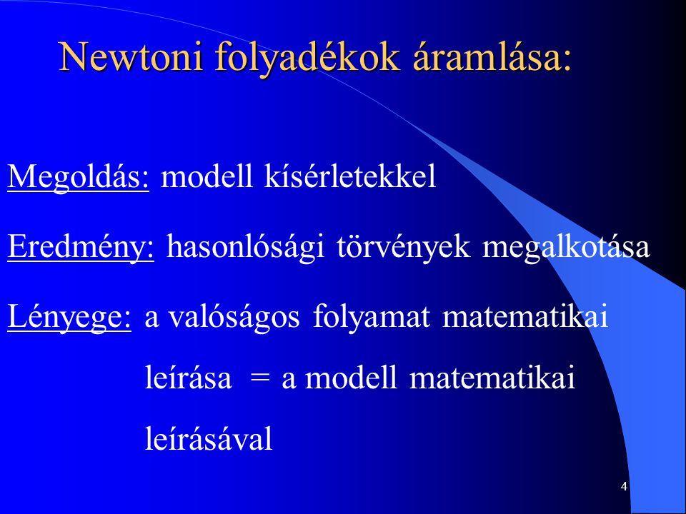 4 Newtoni folyadékok áramlása: Megoldás: modell kísérletekkel Eredmény: hasonlósági törvények megalkotása Lényege:a valóságos folyamat matematikai leí