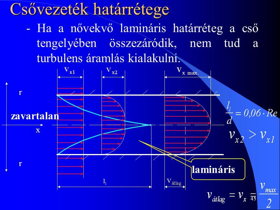 45 - Ha a nővekvő lamináris határréteg a cső tengelyében összezáródik, nem tud a turbulens áramlás kialakulni. Csővezeték határrétege lamináris zavart