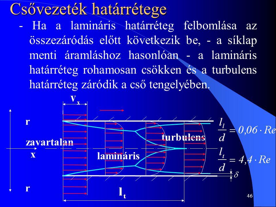 46 - Ha a lamináris határréteg felbomlása az összezáródás előtt következik be, - a síklap menti áramláshoz hasonlóan - a lamináris határréteg rohamosa