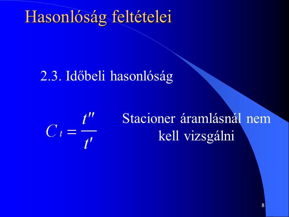 39 Az áramlás irányában a lamináris (viszkozitásból adódó belső súrlódással fékezett) áramlással mozgó határréteg vastagsága fokozatosan nő.