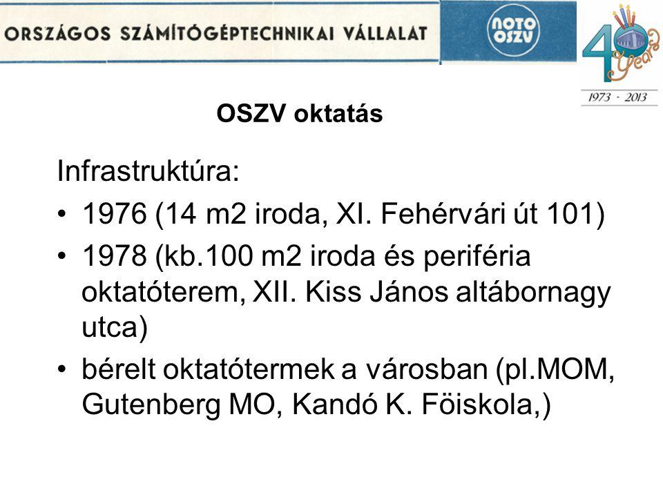 OSZV oktatás Infrastruktúra: •1976 (14 m2 iroda, XI.