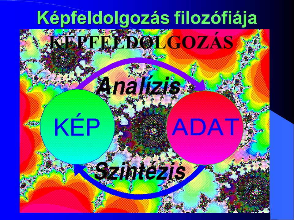 PATE SZTIK - Silicon Graphics Kft. - 19974 Képfeldolgozás Képfeldolgozás filozófiája