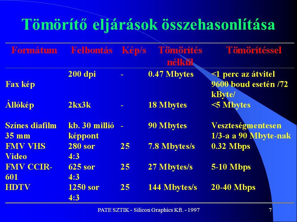 PATE SZTIK - Silicon Graphics Kft. - 19977 Tömörítő eljárások összehasonlítása
