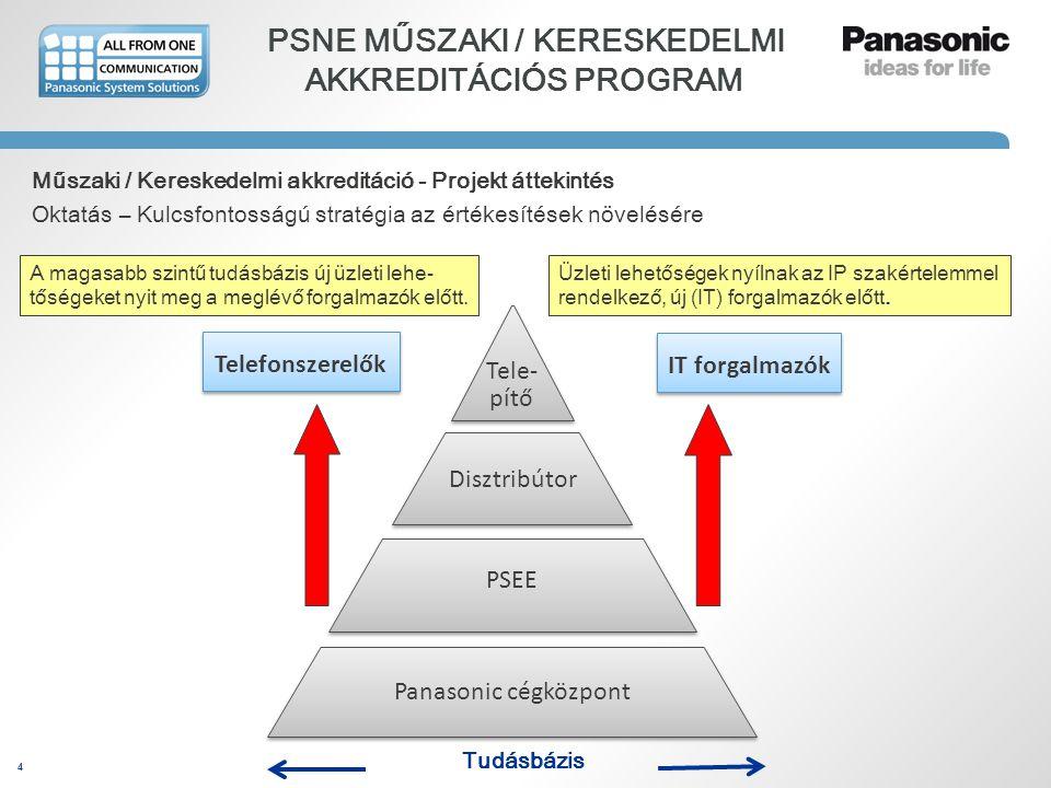 4 PSNE MŰSZAKI / KERESKEDELMI AKKREDITÁCIÓS PROGRAM Műszaki / Kereskedelmi akkreditáció - Projekt áttekintés Oktatás – Kulcsfontosságú stratégia az ér