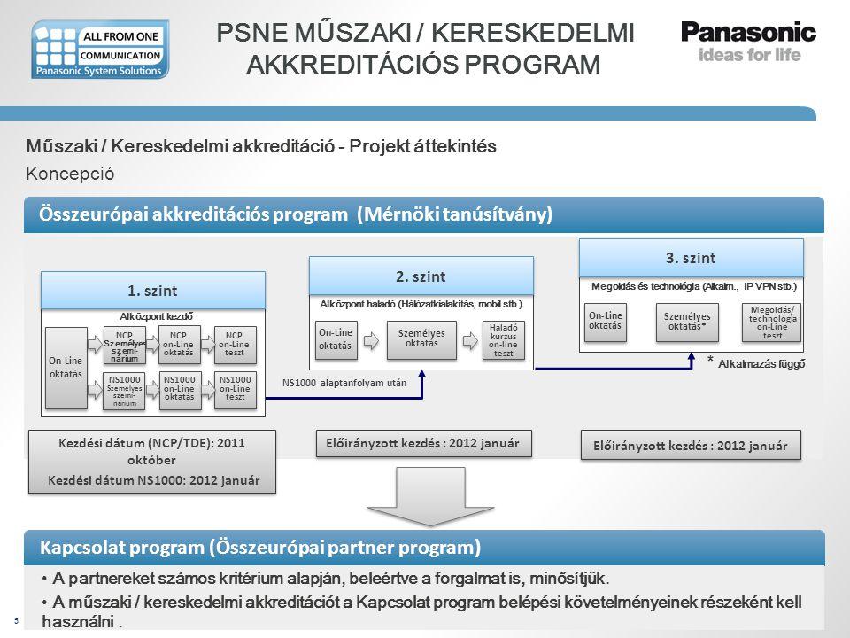 5 PSNE MŰSZAKI / KERESKEDELMI AKKREDITÁCIÓS PROGRAM Műszaki / Kereskedelmi akkreditáció - Projekt áttekintés Koncepció Scheme Concept / Schedule Össze