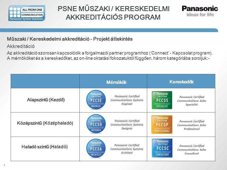 7 EngineersSales Basic Level Intermediate Level Advanced Level PSNE MŰSZAKI / KERESKEDELMI AKKREDITÁCIÓS PROGRAM Műszaki / Kereskedelmi akkreditáció -