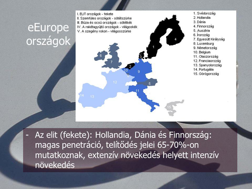 A politikai stratégiaalkotás hatása Ssz.Ország2001.tavasz2000.