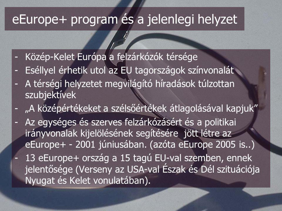 """-Közép-Kelet Európa a felzárkózók térsége -Eséllyel érhetik utol az EU tagországok színvonalát -A térségi helyzetet megvilágító híradások túlzottan szubjektívek -""""A középértékeket a szélsőértékek átlagolásával kapjuk -Az egységes és szerves felzárkózásért és a politikai irányvonalak kijelölésének segítésére jött létre az eEurope+ - 2001 júniusában."""