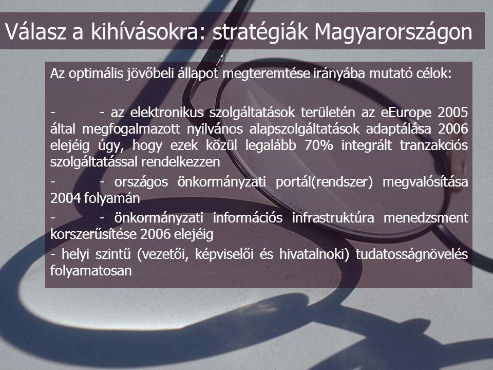 Kapcsolódó főirányok Válasz a kihívásokra: stratégiák Magyarországon Beavatkozási területKapcsolódó főirány TartalomGazdaság Közigazgatás[1][1] Kultúra Oktatás Egészségügy Környezetvédelem InfrastruktúraSzélessáv Közösségi elérés Közadat Tudás és ismeret Jogi és társadalmi környezet Kutatás és fejlesztés Esélyegyenlőség [1][1] Az e-önkormányzatokkal kapcsolatos fejezetek a Közigazgatás főirányhoz tartoznak.
